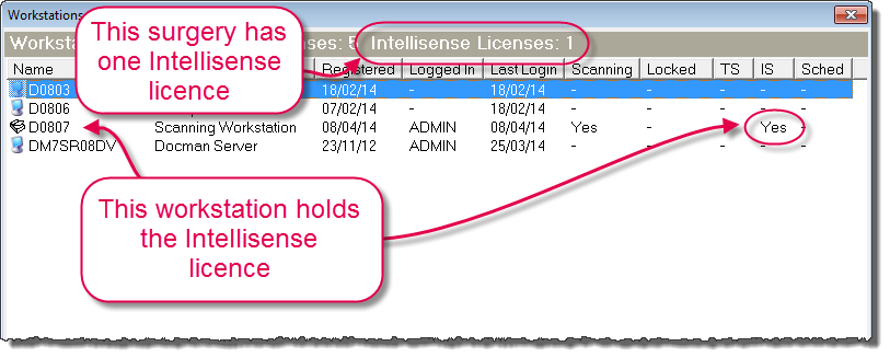 Licence to assign